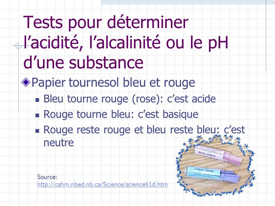 Tests pour déterminer lacidité, lalcalinité ou le pH dune substance Papier tournesol bleu et rouge Bleu tourne rouge (rose): cest acide Rouge tourne b