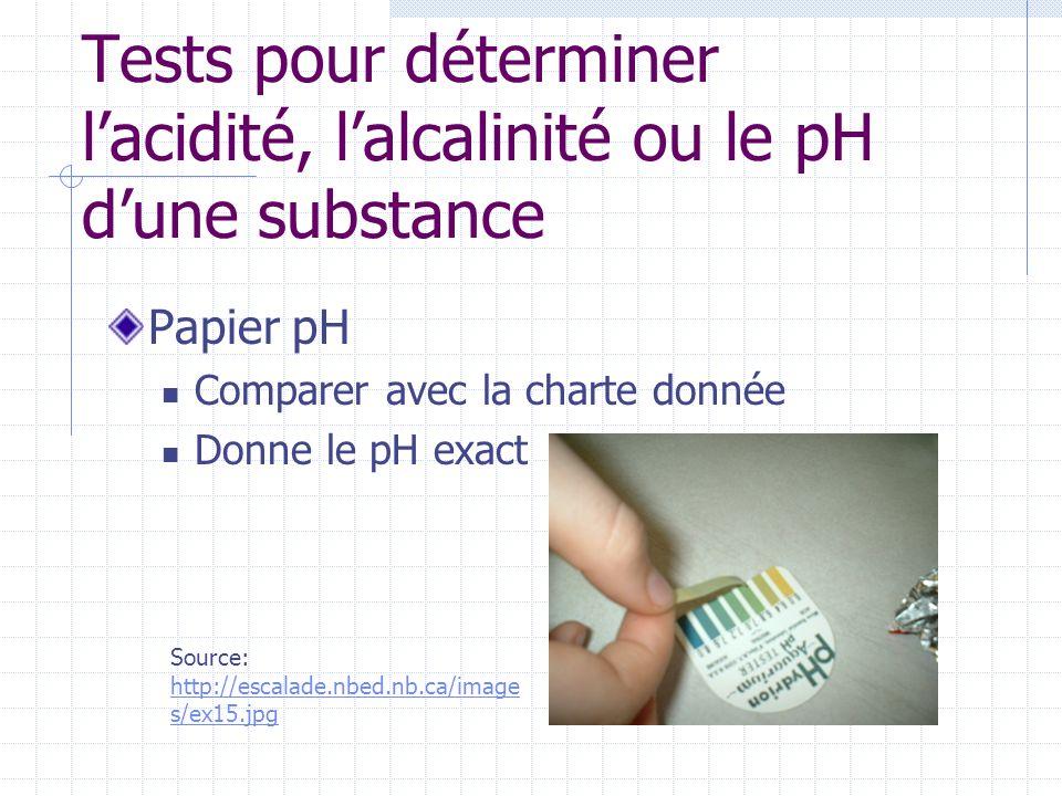 Tests pour déterminer lacidité, lalcalinité ou le pH dune substance Papier pH Comparer avec la charte donnée Donne le pH exact Source: http://escalade