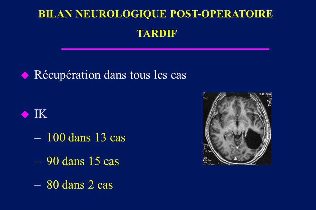 u Récupération dans tous les cas u IK – 100 dans 13 cas – 90 dans 15 cas – 80 dans 2 cas BILAN NEUROLOGIQUE POST-OPERATOIRE TARDIF
