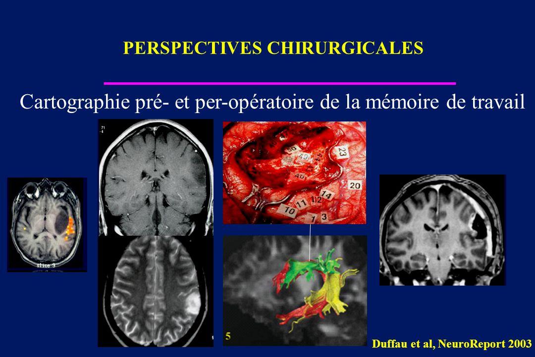 PERSPECTIVES CHIRURGICALES Duffau et al, NeuroReport 2003 Cartographie pré- et per-opératoire de la mémoire de travail