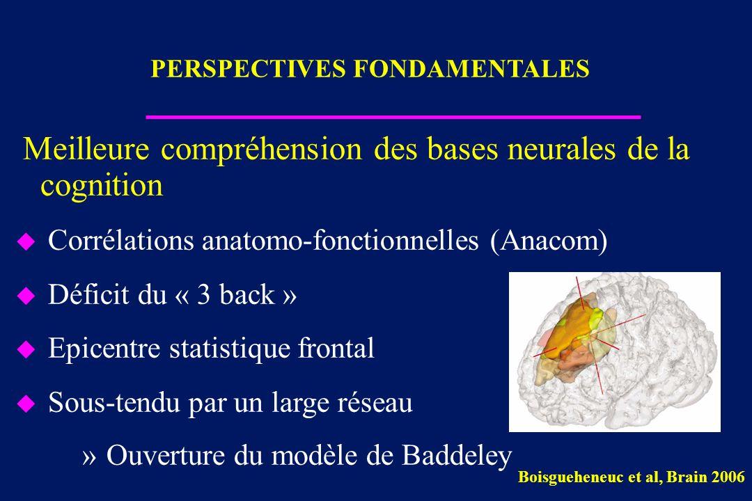 Meilleure compréhension des bases neurales de la cognition u Corrélations anatomo-fonctionnelles (Anacom) u Déficit du « 3 back » u Epicentre statisti