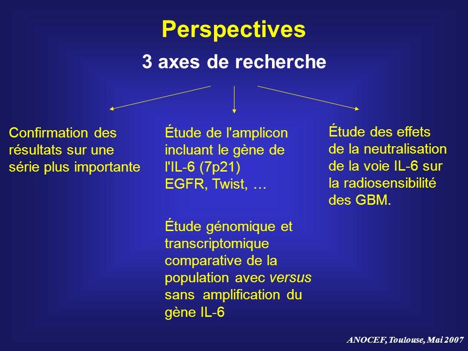 ANOCEF, Toulouse, Mai 2007 Perspectives 3 axes de recherche Confirmation des résultats sur une série plus importante Étude de l'amplicon incluant le g