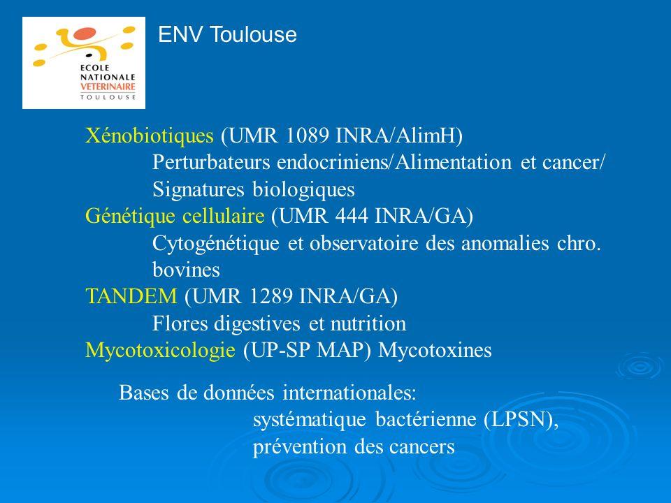 ENV Toulouse Xénobiotiques (UMR 1089 INRA/AlimH) Perturbateurs endocriniens/Alimentation et cancer/ Signatures biologiques Génétique cellulaire (UMR 4