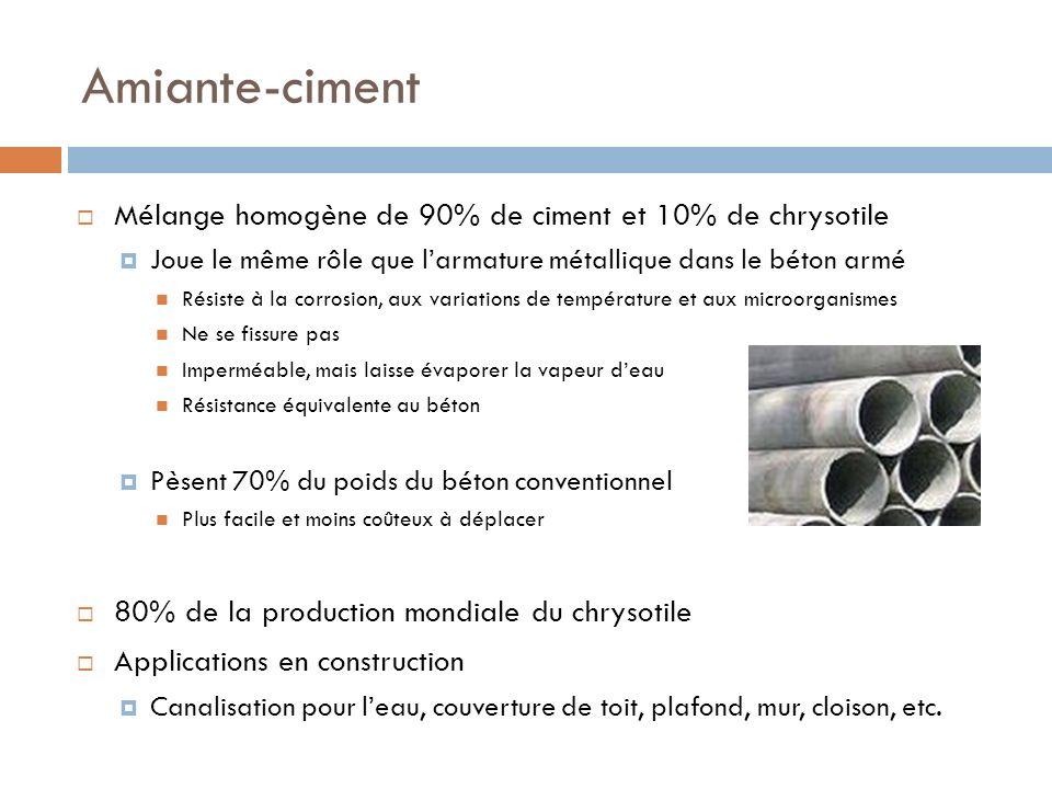 Amiante-ciment Mélange homogène de 90% de ciment et 10% de chrysotile Joue le même rôle que larmature métallique dans le béton armé Résiste à la corro