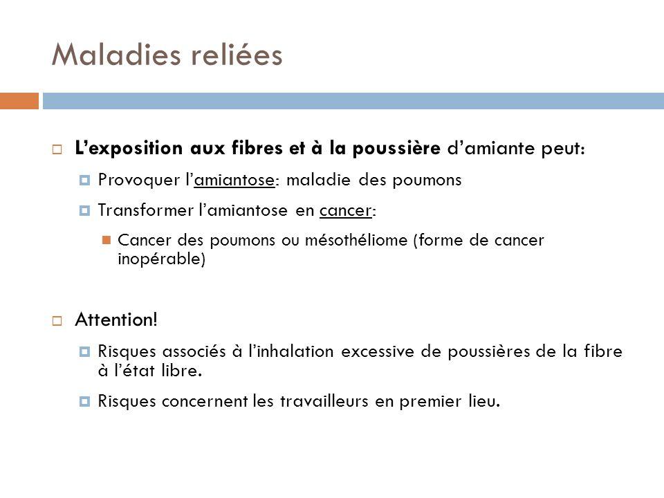 Maladies reliées Lexposition aux fibres et à la poussière damiante peut: Provoquer lamiantose: maladie des poumons Transformer lamiantose en cancer: C