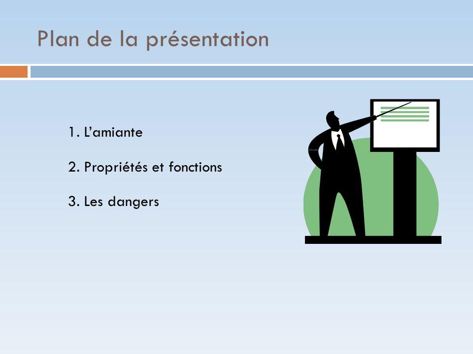 Plan de la présentation 1. Lamiante 2. Propriétés et fonctions 3. Les dangers