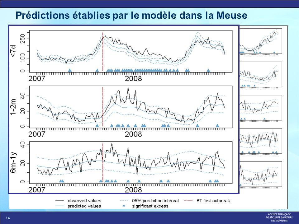 14 Prédictions établies par le modèle dans la Meuse
