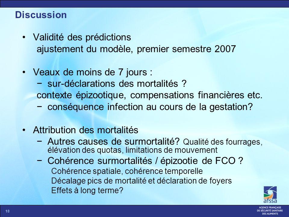 18 Validité des prédictions ajustement du modèle, premier semestre 2007 Veaux de moins de 7 jours : sur-déclarations des mortalités ? contexte épizoot