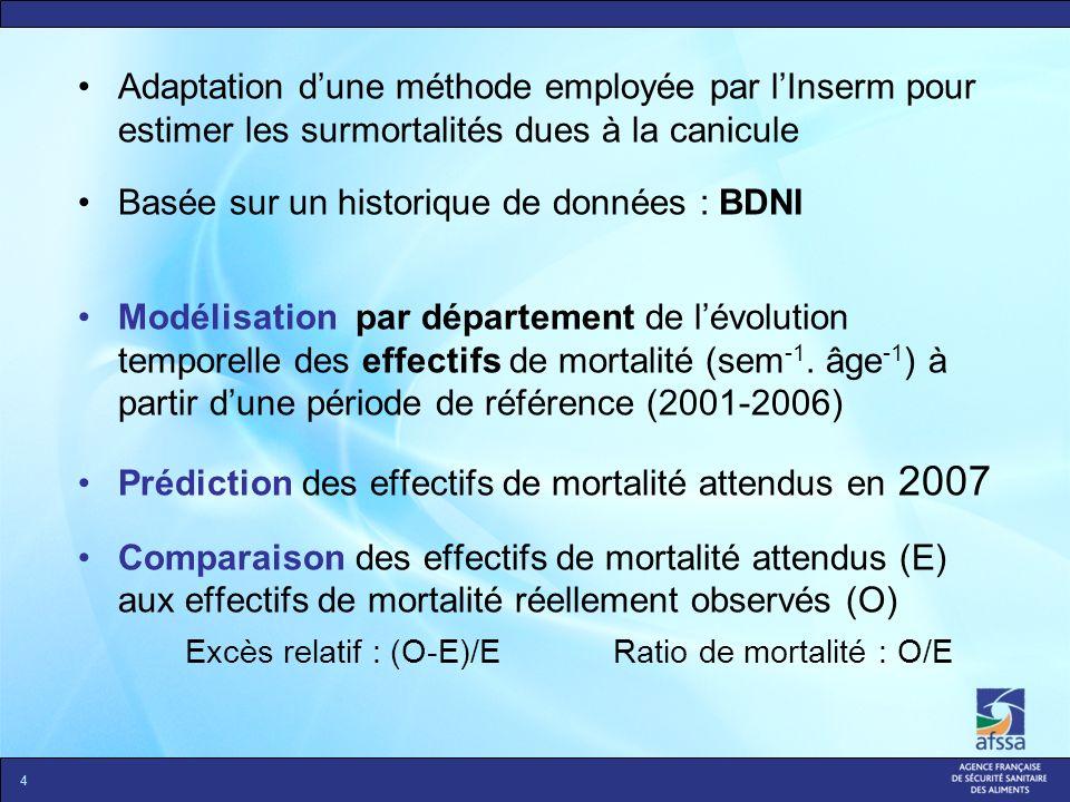 4 Adaptation dune méthode employée par lInserm pour estimer les surmortalités dues à la canicule Basée sur un historique de données : BDNI Modélisatio
