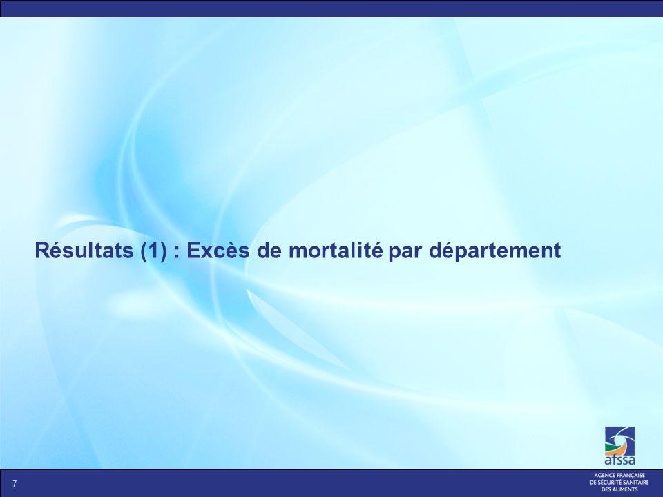 Ratios de mortalité mensuels, par département en 2007 8