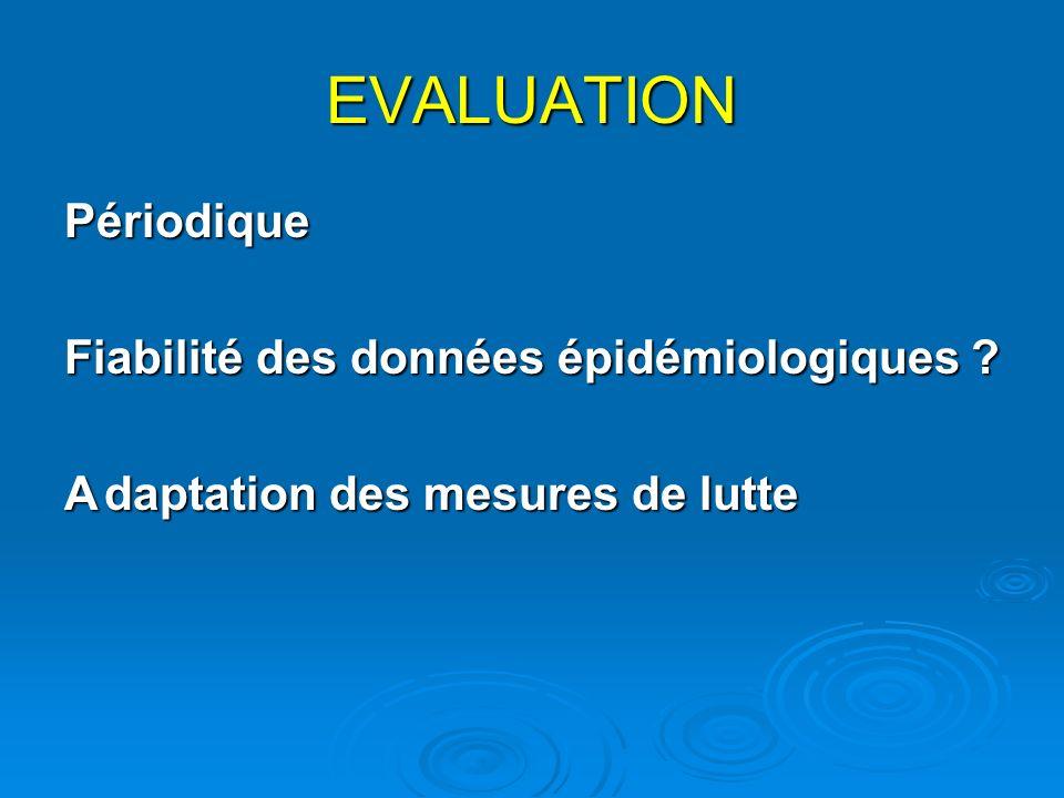 EVALUATION Périodique Fiabilité des données épidémiologiques ? Adaptation des mesures de lutte