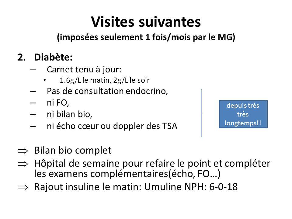 Visites suivantes (imposées seulement 1 fois/mois par le MG) 2.Diabète: – Carnet tenu à jour: 1.6g/L le matin, 2g/L le soir – Pas de consultation endo