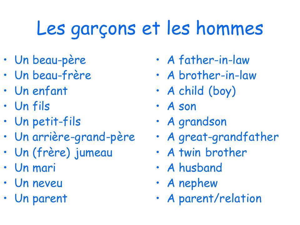 Giving details about your family Mon père sappelle Didier et il a 54 ans.