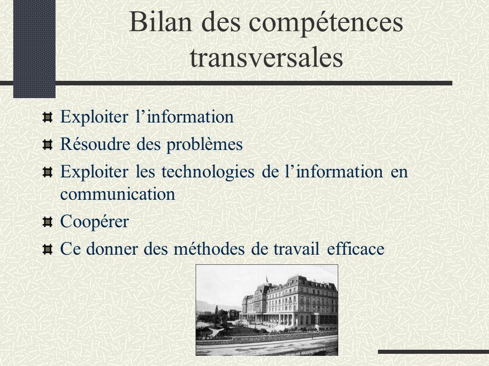 Bilan des compétences transversales Exploiter linformation Résoudre des problèmes Exploiter les technologies de linformation en communication Coopérer Ce donner des méthodes de travail efficace