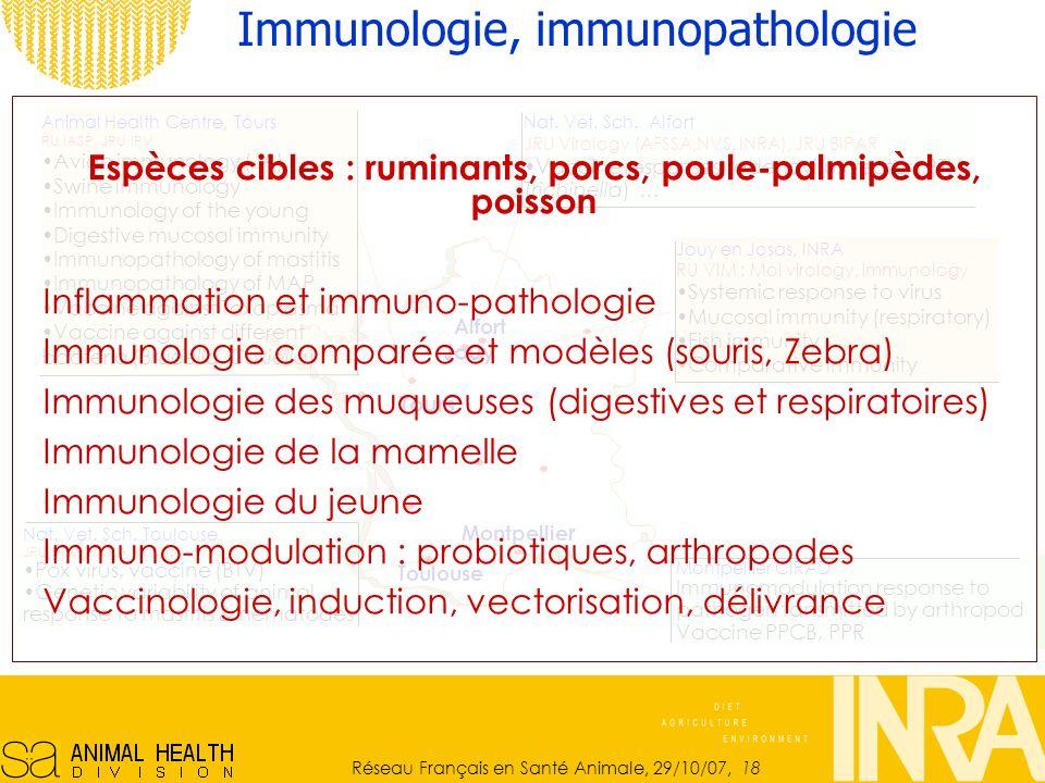 Réseau Français en Santé Animale, 29/10/07, 18 Jouy en Josas, INRA RU VIM : Mol virology, immunology Systemic response to virus Mucosal immunity (respiratory) Fish immunity Comparative immunity Nat.