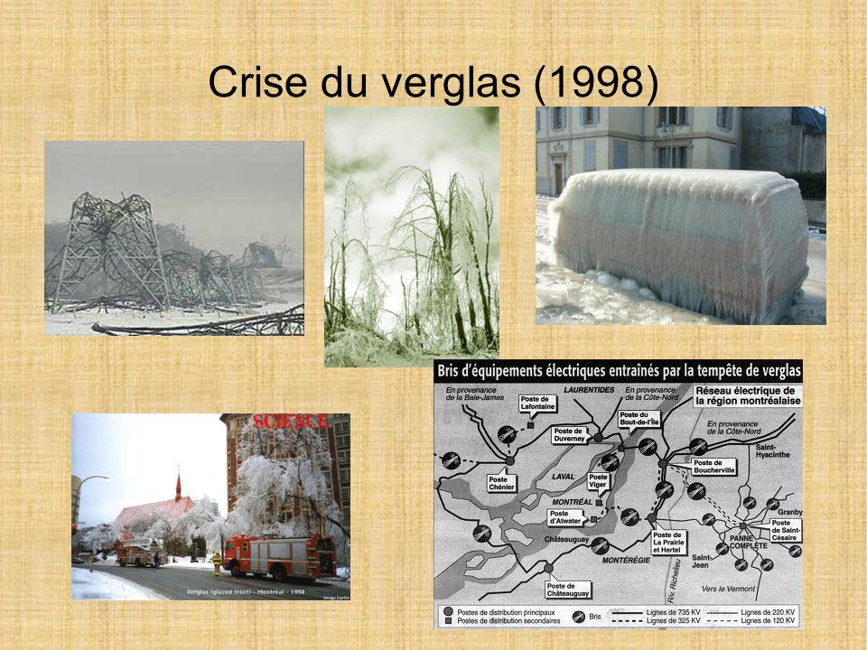 Crise du verglas (1998)