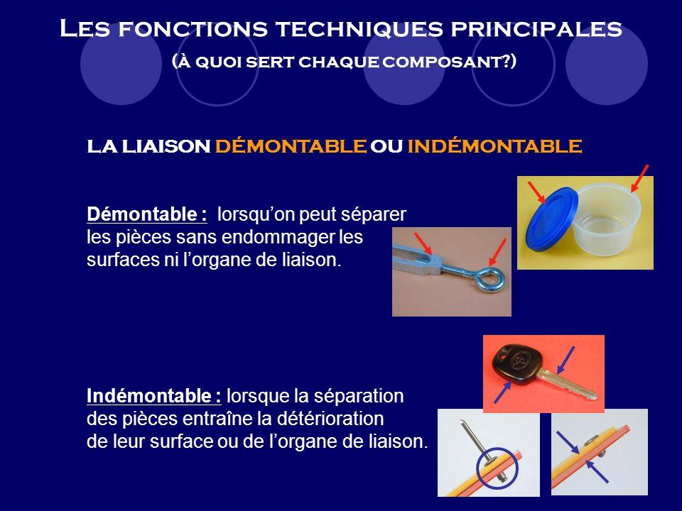 Les fonctions techniques principales (à quoi sert chaque composant?) LA LIAISON RIGIDE OU ÉLASTIQUE Rigide : une liaison est rigide lorsquelle comport