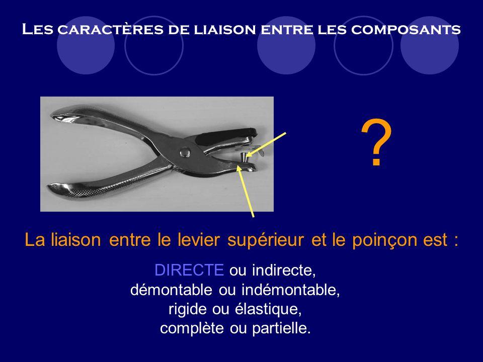Les caractères de liaison entre les composants La liaison entre le levier supérieur et le poinçon est : ? directe ou indirecte, démontable ou indémont