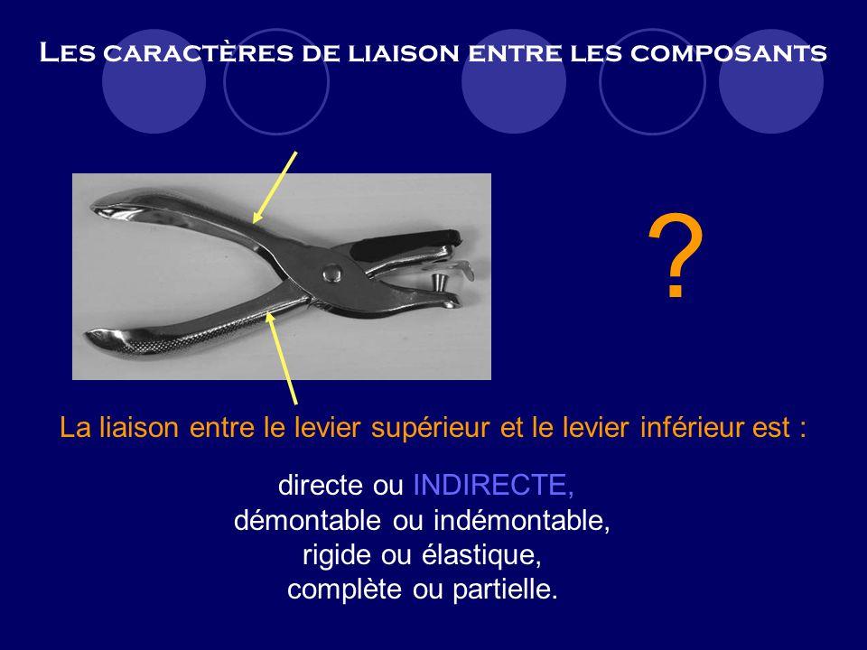 Les caractères de liaison entre les composants ? La liaison entre le levier supérieur et le levier inférieur est : directe ou indirecte, démontable ou