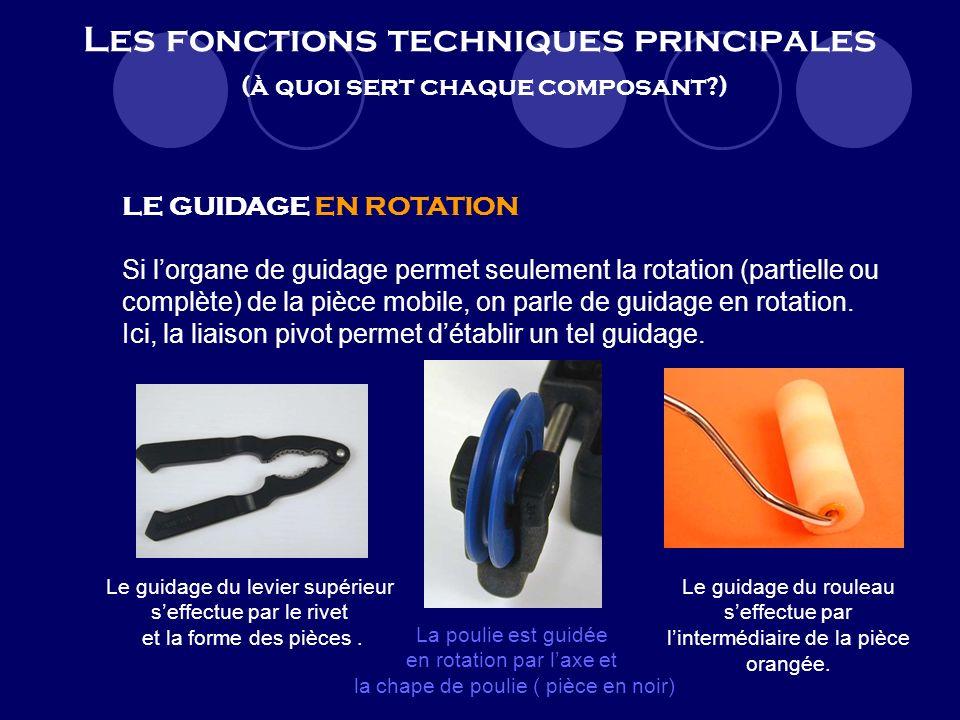 Les fonctions techniques principales (à quoi sert chaque composant?) LA FONCTION DE GUIDAGE La fonction de guidage est associée à tout organe ou group