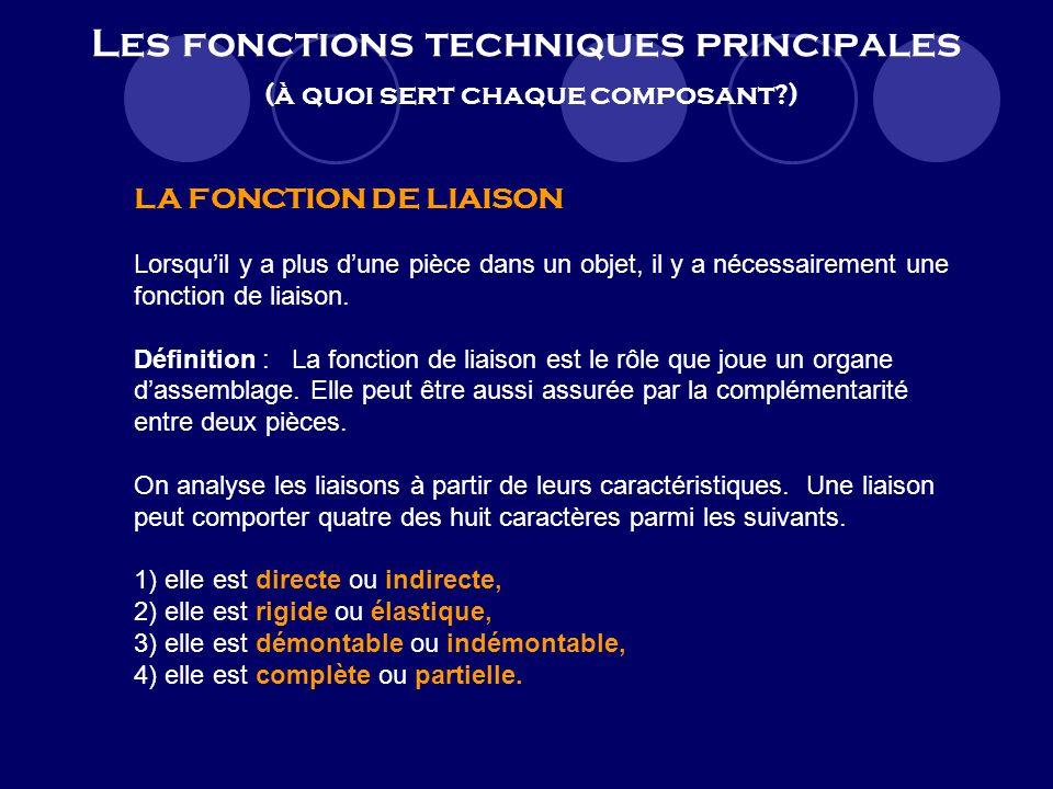 Les fonctions techniques principales (à quoi sert chaque composant?) LA FONCTION DE LIAISON Lorsquil y a plus dune pièce dans un objet, il y a nécessairement une fonction de liaison.