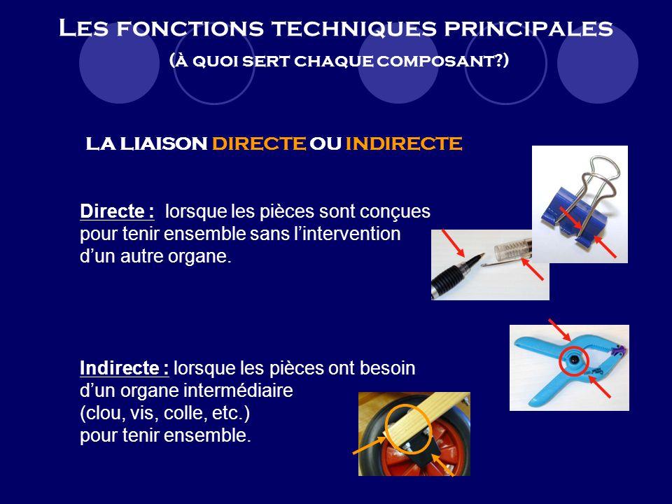 Les fonctions techniques principales (à quoi sert chaque composant?) LA LIAISON DIRECTE OU INDIRECTE Directe : lorsque les pièces sont conçues pour tenir ensemble sans lintervention dun autre organe.