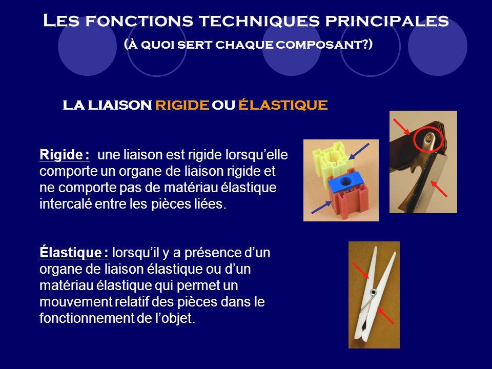 Les fonctions techniques principales (à quoi sert chaque composant?) LA LIAISON RIGIDE OU ÉLASTIQUE Rigide : une liaison est rigide lorsquelle comporte un organe de liaison rigide et ne comporte pas de matériau élastique intercalé entre les pièces liées.