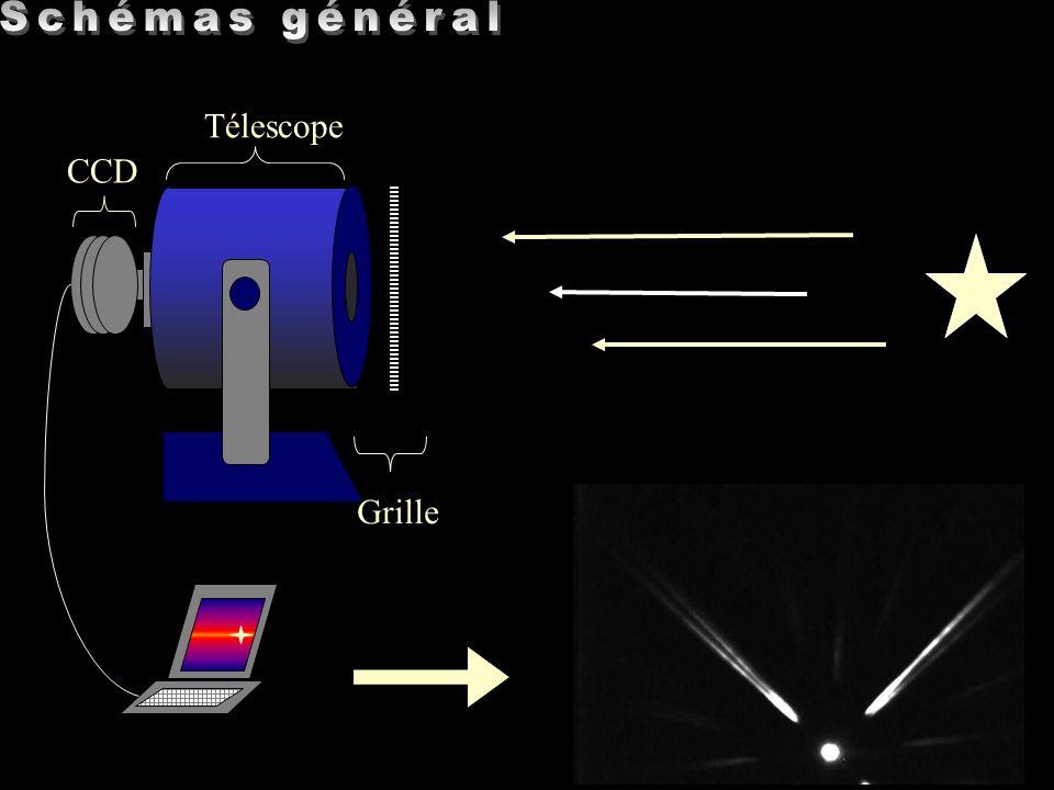 Télescope CCD Grille