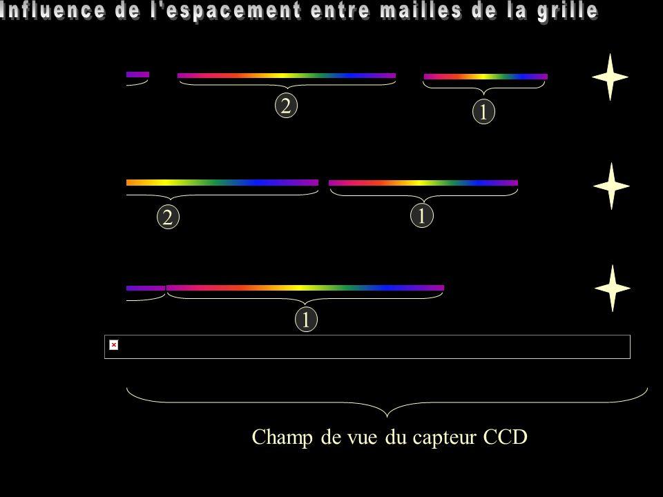 D: 0,25mm 1 2 D: 0,5 mm 1 2 D: 1,0 mm 1 2 3 3 2 1 1er ordre 2ème ordre 3ème ordre Champ de vue du capteur CCD