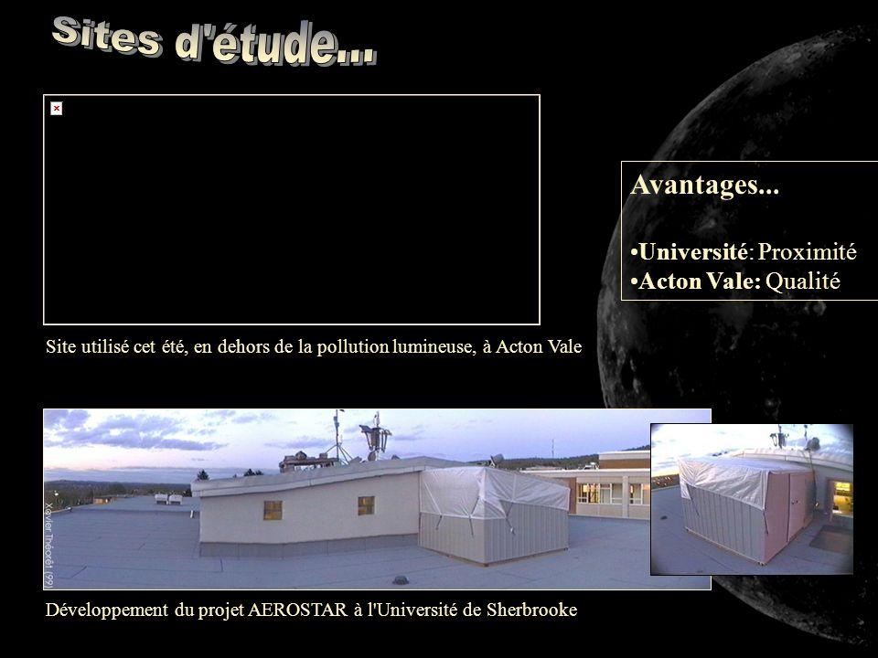 Développement du projet AEROSTAR à l Université de Sherbrooke Avantages...