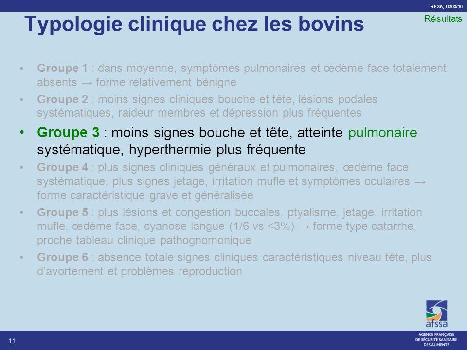 RFSA, 18/03/10 Typologie clinique chez les bovins Groupe 1 : dans moyenne, symptômes pulmonaires et œdème face totalement absents forme relativement b