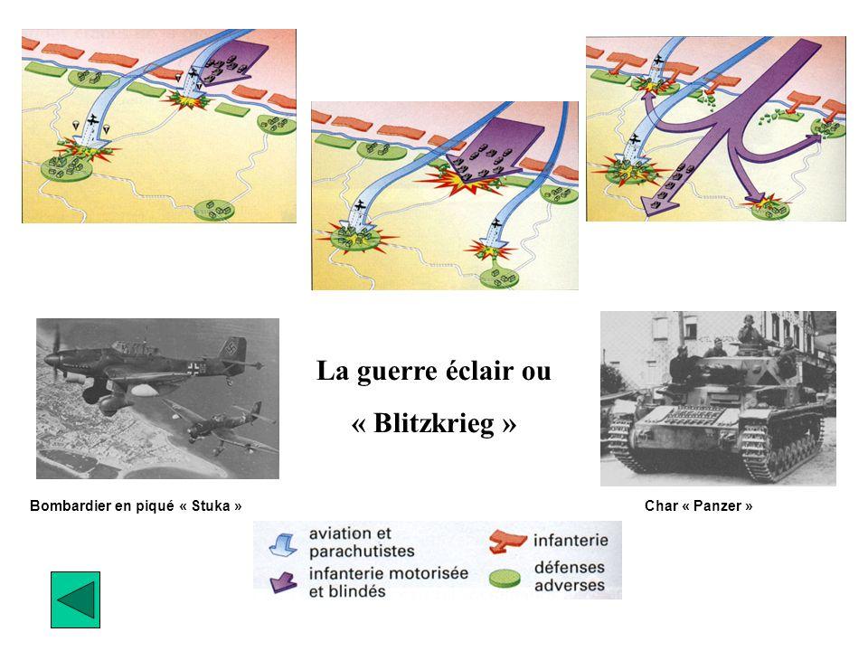 La guerre éclair ou « Blitzkrieg » Bombardier en piqué « Stuka »Char « Panzer »