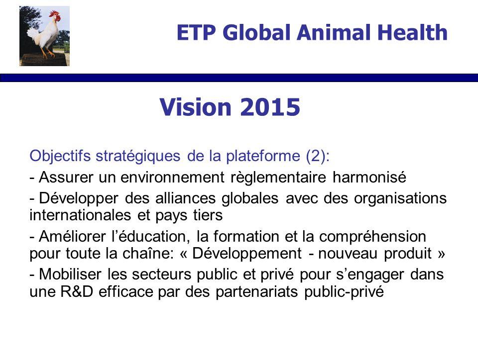 Objectifs stratégiques de la plateforme (2): - Assurer un environnement règlementaire harmonisé - Développer des alliances globales avec des organisations internationales et pays tiers - Améliorer léducation, la formation et la compréhension pour toute la chaîne: « Développement - nouveau produit » - Mobiliser les secteurs public et privé pour sengager dans une R&D efficace par des partenariats public-privé ETP Global Animal Health Vision 2015