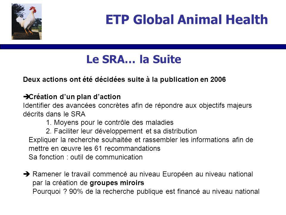 Le SRA… la Suite Deux actions ont été décidées suite à la publication en 2006 Création dun plan daction Identifier des avancées concrètes afin de répondre aux objectifs majeurs décrits dans le SRA 1.