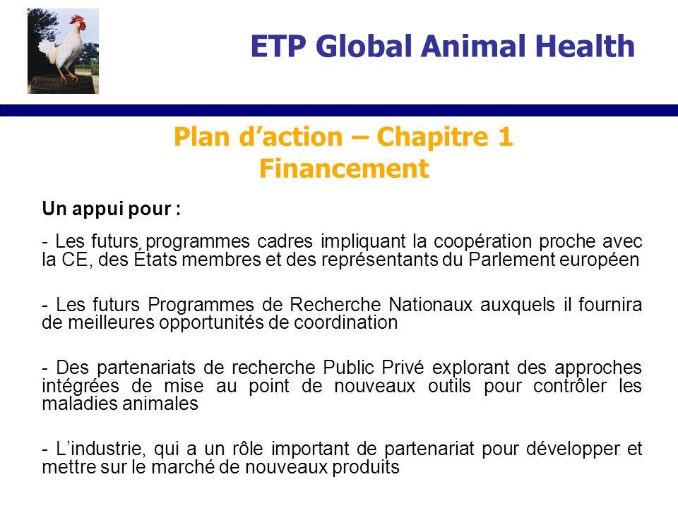 Un appui pour : - Les futurs programmes cadres impliquant la coopération proche avec la CE, des États membres et des représentants du Parlement européen - Les futurs Programmes de Recherche Nationaux auxquels il fournira de meilleures opportunités de coordination - Des partenariats de recherche Public Privé explorant des approches intégrées de mise au point de nouveaux outils pour contrôler les maladies animales - Lindustrie, qui a un rôle important de partenariat pour développer et mettre sur le marché de nouveaux produits ETP Global Animal Health Plan daction – Chapitre 1 Financement