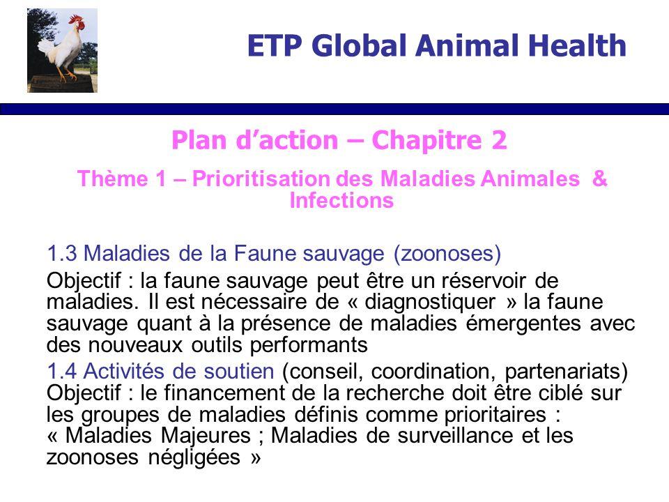 Thème 1 – Prioritisation des Maladies Animales & Infections 1.3 Maladies de la Faune sauvage (zoonoses) Objectif : la faune sauvage peut être un réservoir de maladies.