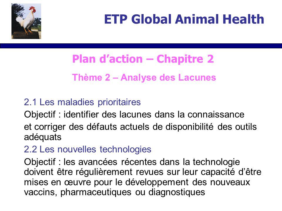 Thème 2 – Analyse des Lacunes 2.1 Les maladies prioritaires Objectif : identifier des lacunes dans la connaissance et corriger des défauts actuels de disponibilité des outils adéquats 2.2 Les nouvelles technologies Objectif : les avancées récentes dans la technologie doivent être régulièrement revues sur leur capacité dêtre mises en œuvre pour le développement des nouveaux vaccins, pharmaceutiques ou diagnostiques ETP Global Animal Health Plan daction – Chapitre 2