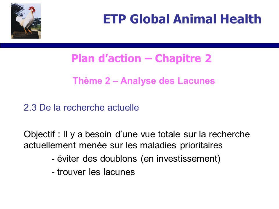 Thème 2 – Analyse des Lacunes 2.3 De la recherche actuelle Objectif : Il y a besoin dune vue totale sur la recherche actuellement menée sur les maladies prioritaires - éviter des doublons (en investissement) - trouver les lacunes ETP Global Animal Health Plan daction – Chapitre 2