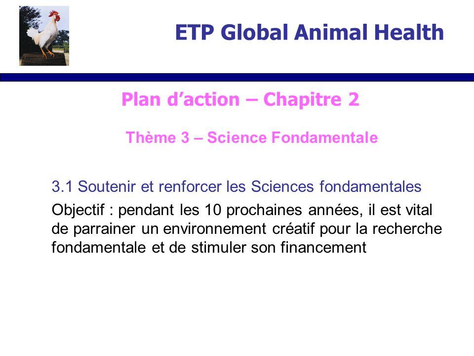 Thème 3 – Science Fondamentale 3.1 Soutenir et renforcer les Sciences fondamentales Objectif : pendant les 10 prochaines années, il est vital de parrainer un environnement créatif pour la recherche fondamentale et de stimuler son financement ETP Global Animal Health Plan daction – Chapitre 2