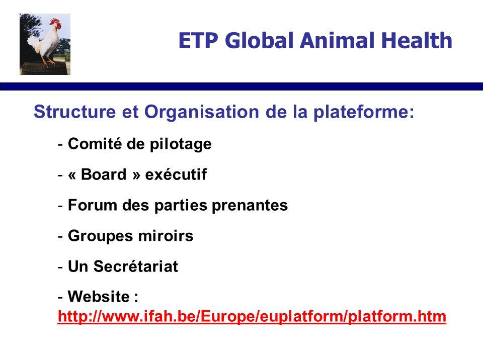 ETP Global Animal Health Structure et Organisation de la plateforme: - Comité de pilotage - « Board » exécutif - Forum des parties prenantes - Groupes miroirs - Un Secrétariat - Website : http://www.ifah.be/Europe/euplatform/platform.htm