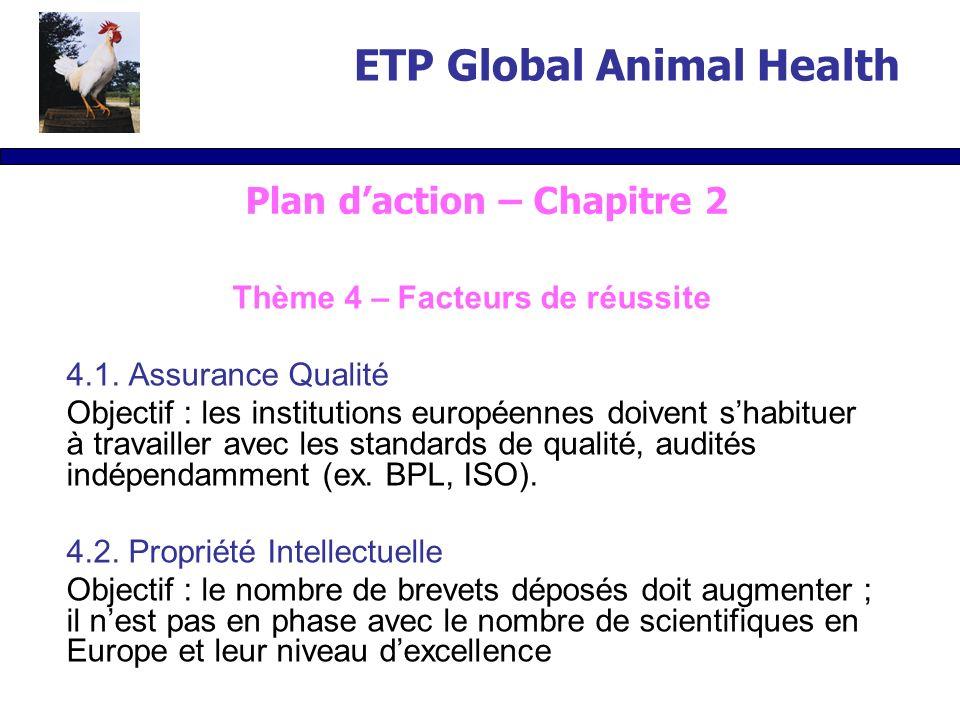 Thème 4 – Facteurs de réussite 4.1.