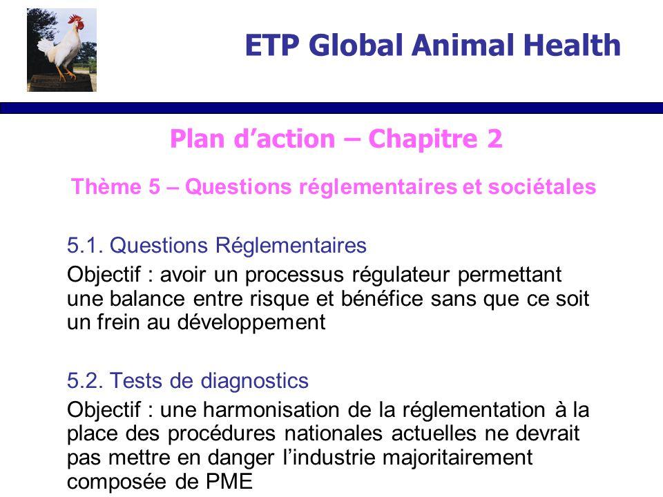 Thème 5 – Questions réglementaires et sociétales 5.1.