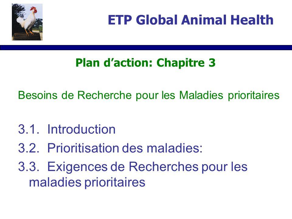Plan daction: Chapitre 3 Besoins de Recherche pour les Maladies prioritaires 3.1.Introduction 3.2.Prioritisation des maladies: 3.3.