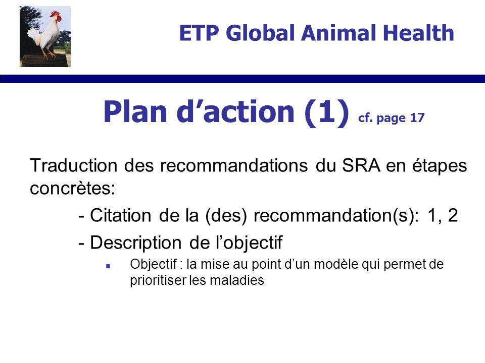 Traduction des recommandations du SRA en étapes concrètes: - Citation de la (des) recommandation(s): 1, 2 - Description de lobjectif Objectif : la mise au point dun modèle qui permet de prioritiser les maladies Plan daction (1) cf.
