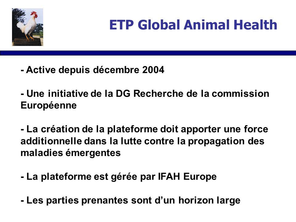 - Active depuis décembre 2004 - Une initiative de la DG Recherche de la commission Européenne - La création de la plateforme doit apporter une force additionnelle dans la lutte contre la propagation des maladies émergentes - La plateforme est gérée par IFAH Europe - Les parties prenantes sont dun horizon large ETP Global Animal Health