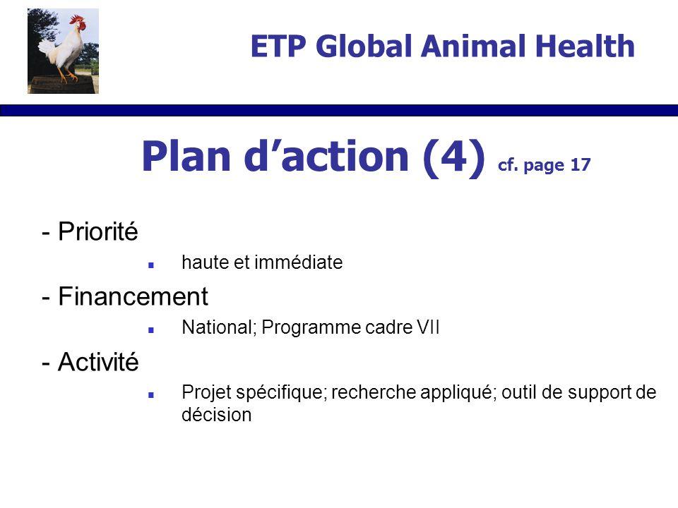 - Priorité haute et immédiate - Financement National; Programme cadre VII - Activité Projet spécifique; recherche appliqué; outil de support de décision Plan daction (4) cf.