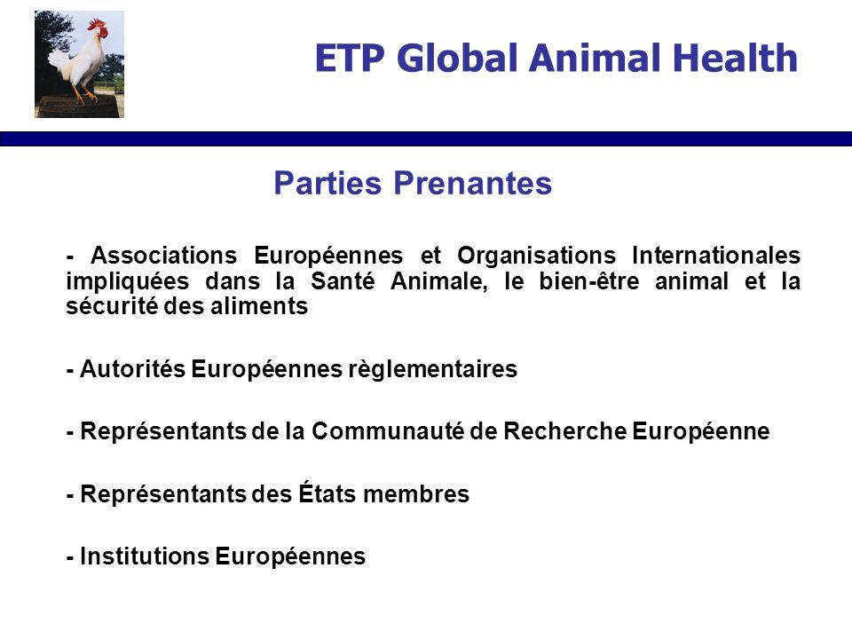 Parties Prenantes - Associations Européennes et Organisations Internationales impliquées dans la Santé Animale, le bien-être animal et la sécurité des aliments - Autorités Européennes règlementaires - Représentants de la Communauté de Recherche Européenne - Représentants des États membres - Institutions Européennes ETP Global Animal Health