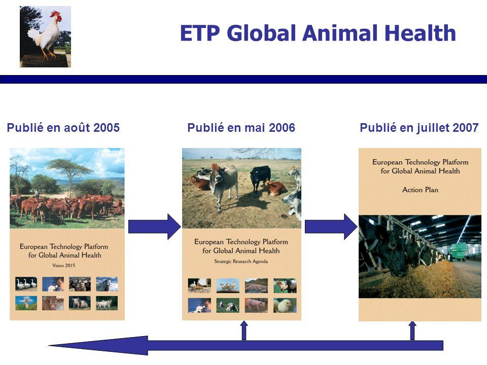 Publié en août 2005Publié en mai 2006Publié en juillet 2007 ETP Global Animal Health