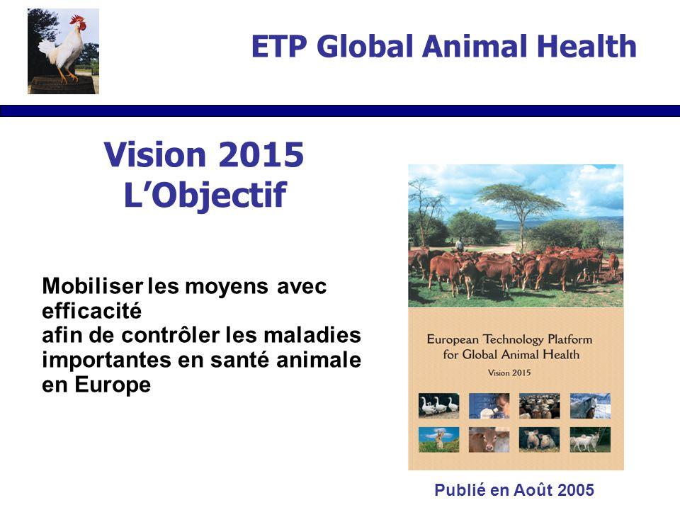 Vision 2015 LObjectif Mobiliser les moyens avec efficacité afin de contrôler les maladies importantes en santé animale en Europe Publié en Août 2005 ETP Global Animal Health