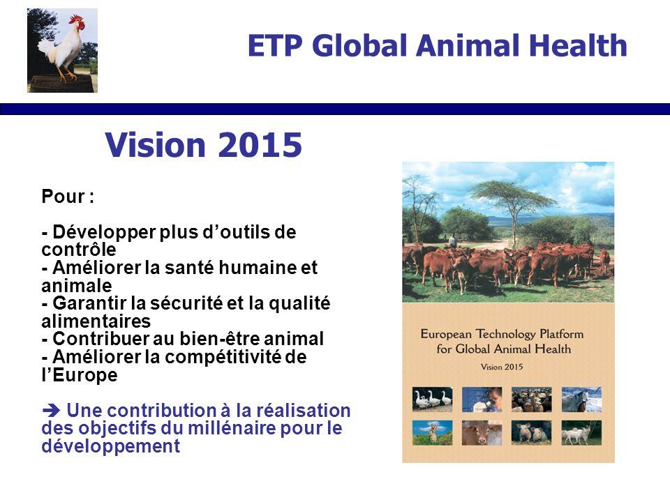Pour : - Développer plus doutils de contrôle - Améliorer la santé humaine et animale - Garantir la sécurité et la qualité alimentaires - Contribuer au bien-être animal - Améliorer la compétitivité de lEurope Une contribution à la réalisation des objectifs du millénaire pour le développement Vision 2015 ETP Global Animal Health
